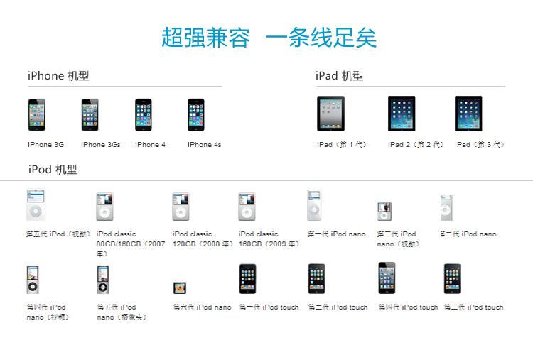 For apple 30-pin usb数据充电线适用范围广